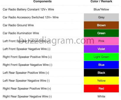 speaker wire color chart 2013 toyota camry speaker wire colors wire center u2022 rh fantazer pw 2013 Toyota RAV4 Color Chart 2013 Toyota Exterior Colors Speaker Wire Color Chart Brilliant 2013 Toyota Camry Speaker Wire Colors Wire Center U2022 Rh Fantazer Pw 2013 Toyota RAV4 Color Chart 2013 Toyota Exterior Colors Images