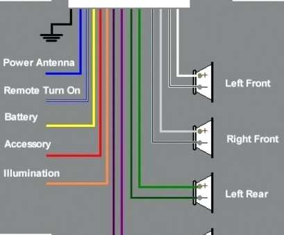 Sony Radio Wire Colors Diagram - Wiring Diagrams List on