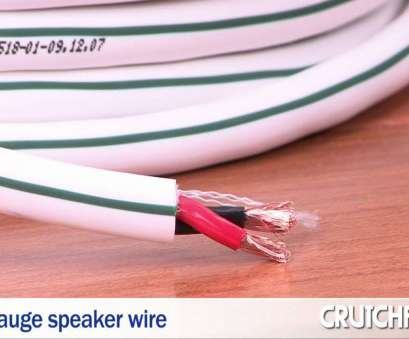 speaker wire gauge crutchfield Monster In-wall Speaker Cable, Crutchfield Video Speaker Wire Gauge Crutchfield Brilliant Monster In-Wall Speaker Cable, Crutchfield Video Photos