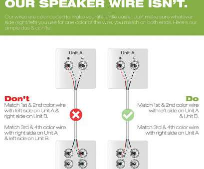 speaker wire selection chart Mediabridge 14AWG 4-Conductor Speaker Wire (100 Feet, White), 99.9% Oxygen Free Copper -, Listed &, Rated, In-Wall, (Part# SW-14X4-100-WH Speaker Wire Selection Chart Fantastic Mediabridge 14AWG 4-Conductor Speaker Wire (100 Feet, White), 99.9% Oxygen Free Copper -, Listed &, Rated, In-Wall, (Part# SW-14X4-100-WH Collections