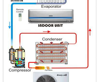 split ac electrical wiring diagram Split Ac Wiring Diagram System With, starfm.me Split Ac Electrical Wiring Diagram Most Split Ac Wiring Diagram System With, Starfm.Me Photos