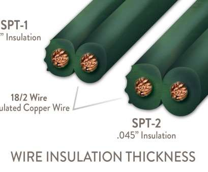 spt-2 18 gauge wire What is, Difference Between SPT-1, SPT-2 Wire, Christmas Designers Spt-2 18 Gauge Wire Creative What Is, Difference Between SPT-1, SPT-2 Wire, Christmas Designers Solutions