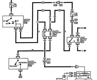 sr20det starter wiring diagram new 1995 240sx fuse diagram data wiring  schema custom 240sx fuse,