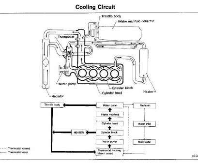 sr20det starter wiring diagram Ka24e Engine Diagram Coolant Opinions About Wiring Diagram \u2022 Motor Starter Wiring Diagram Nissan Ka24e Wiring Diagram Sr20Det Starter Wiring Diagram Professional Ka24E Engine Diagram Coolant Opinions About Wiring Diagram \U2022 Motor Starter Wiring Diagram Nissan Ka24E Wiring Diagram Galleries