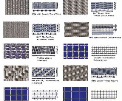 stainless steel dutch weave wire mesh Stainless Steel Dutch Weaving Wire Mesh, Filter Cloth Stainless Steel Dutch Weave Wire Mesh Perfect Stainless Steel Dutch Weaving Wire Mesh, Filter Cloth Collections