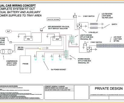 Stair Light Switch Wiring Diagram Fantastic Ad Truck Wiring ... on