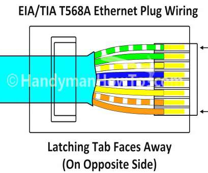 Standard Ethernet Cable Wiring Diagram Nice Ethernet Wiring Diagram T568A, Ethernet House Wiring Diagram, Rh Jasonaparicio Co Standard Ethernet Cable Wiring Ethernet Wiring Pinout Galleries