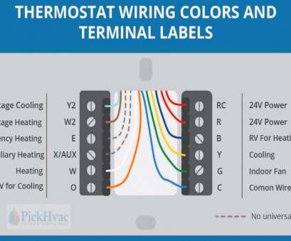 standard thermostat wiring diagram Thermostat Wiring Diagram Carrier, Conditioner Hvac, Furnace Standard Thermostat Wiring Diagram Professional Thermostat Wiring Diagram Carrier, Conditioner Hvac, Furnace Collections