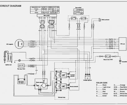 starter generator wiring diagram club car Starter Generator Wiring Diagram Club, New At Yamaha Golf Cart Starter Generator Wiring Diagram Club Car Creative Starter Generator Wiring Diagram Club, New At Yamaha Golf Cart Collections