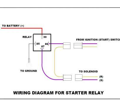 19 Cleaver Starter Kill Wiring Diagram Pictures