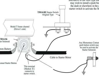 com collections · starter motor internal wiring diagram most labeled: 07  ford f, starter solenoid wiring diagram