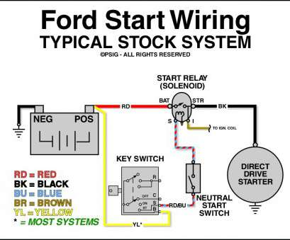 15 New Starter Relay Wiring Diagram Ideas