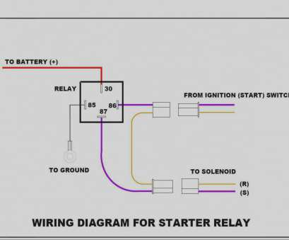 starter relay wiring diagram Ignition Relay Wiring Diagram, kuwaitigenius.me Starter Relay Wiring Diagram Top Ignition Relay Wiring Diagram, Kuwaitigenius.Me Images