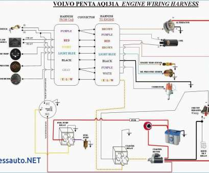 starter relay wiring diagram most stunning starter motor relay wiring  diagram ideas electrical, rh wellread