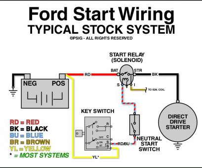 starter solenoid relay wiring diagram Diagrams 1006803 Ford Starter Relay Wiring Diagram With Inside 14 Practical Starter Solenoid Relay Wiring Diagram Images