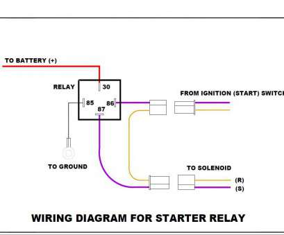 starter solenoid relay wiring diagram popular starter relay wiring  diagram webtor me lively afif rh afif