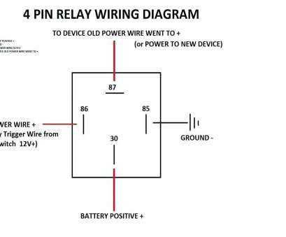 Starter Solenoid Wiring Diagram For F150 - Wiring Diagrams Dock