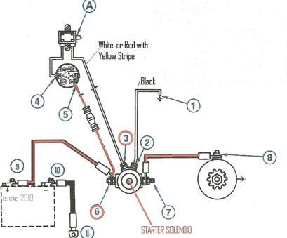 starter solenoid wiring diagram chevy Ford Wiring Cylonoid Diagram, Alluring Chevy Starter Solenoid Starter Solenoid Wiring Diagram Chevy Brilliant Ford Wiring Cylonoid Diagram, Alluring Chevy Starter Solenoid Images