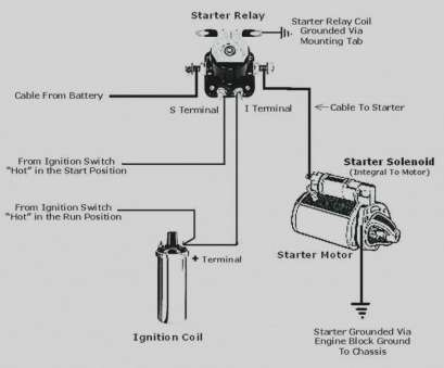 starter solenoid wiring diagram chevy New Of Starter Solenoid Wiring Diagram Chevy Ford 1997 F150 Bronco Arresting Starter Solenoid Wiring Diagram Chevy New New Of Starter Solenoid Wiring Diagram Chevy Ford 1997 F150 Bronco Arresting Photos