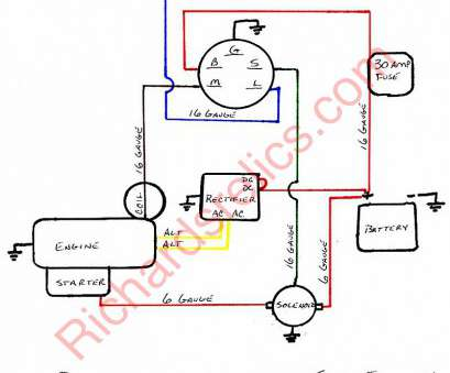 starter switch wiring diagram How To Wire A Starter Switch Diagram, LoreStan.info Starter Switch Wiring Diagram Top How To Wire A Starter Switch Diagram, LoreStan.Info Galleries