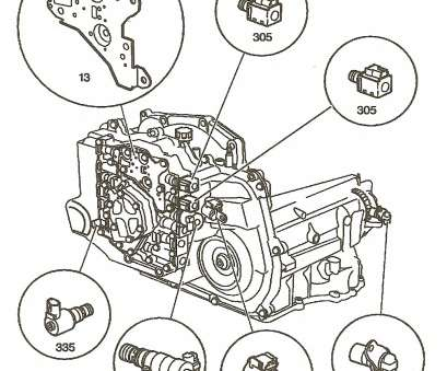 starter wiring diagram 2005 chevy cobalt interesting notes about, 4t45e  transmission saturn forum rh saturnforum