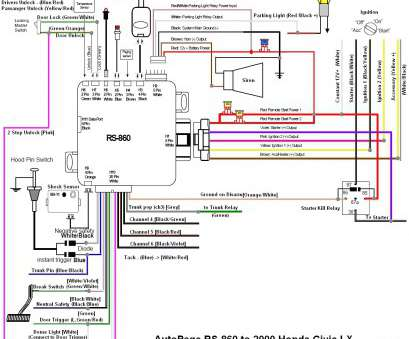 11 Professional Starter Wiring Diagram Car Pictures - Tone ... on