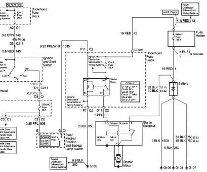 Starter Wiring Diagram Chevy 350 Popular Alternator Wiring Diagram
