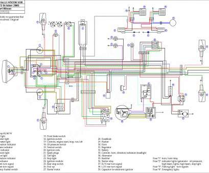Starter Wiring Diagram, Chevy 350 Most Chevy, Starter Wiring Diagram, Wiring Diagrams Archives Ipphil Photos