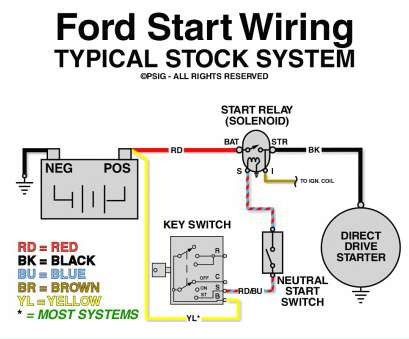 starter wiring diagram ford ranger ford starter solenoid wiring diagram photosviewer ford solenoid rh casiaroc co Ignition Switch Wiring Diagram Ford Ignition System Wiring Diagram 18 Most Starter Wiring Diagram Ford Ranger Photos