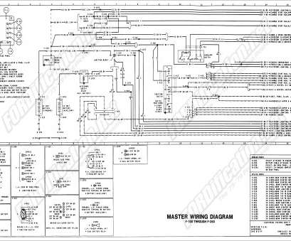 1979 Ford Truck Starter Wiring Diagram - All Diagram Schematics Oldsmobile Wiring Diagram For on