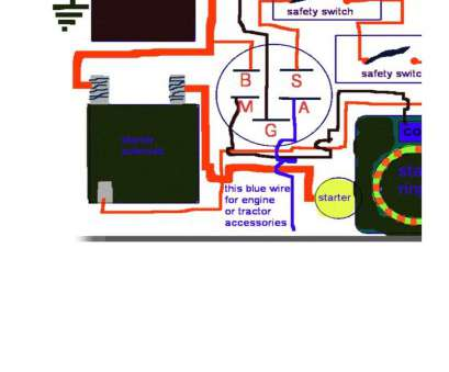 Starter Wiring Diagram, Lawn Mower Fantastic Lawn Mower Ignition Switch Wiring Diagram, John Deere 68 Riding Solutions