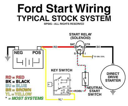Starter Wiring Diagrams Perfect Solenoid Switch Wiring Diagram, Wiring Diagram, Floraoflangkawi.Org Collections