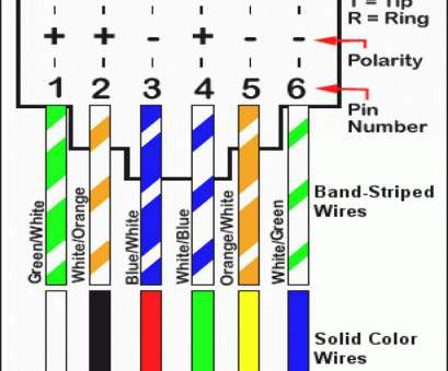 straight through rj45 wiring diagram How To Make Straight Through Cable Rj45, 5 5e 6 Wiring Best And Straight Through Rj45 Wiring Diagram Fantastic How To Make Straight Through Cable Rj45, 5 5E 6 Wiring Best And Solutions