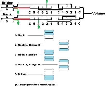 strat 3 way switch wiring 5, Super Switch Wiring Diagram Data Wiring Diagrams \u2022 Stratocaster Wiring, 3, Fender 5, Switch Wiring Diagram Strat 3, Switch Wiring Professional 5, Super Switch Wiring Diagram Data Wiring Diagrams \U2022 Stratocaster Wiring, 3, Fender 5, Switch Wiring Diagram Images