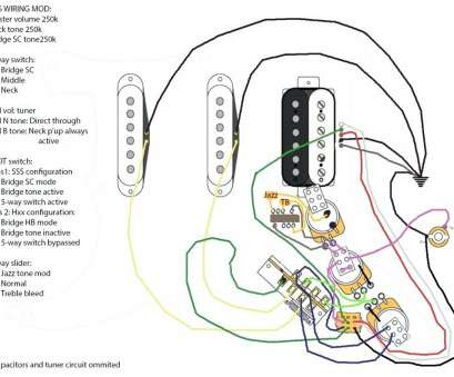 strat 3 way switch wiring fender stratocaster s1 switch wiring diagram diagrams in rh sensecurity, at fender stratocaster s1 switch Strat 3, Switch Wiring Practical Fender Stratocaster S1 Switch Wiring Diagram Diagrams In Rh Sensecurity, At Fender Stratocaster S1 Switch Galleries