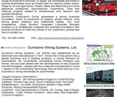 Sumitomo Electric Wiring System, Ltd Creative Sumitomo Corporation With, Global Network, Based On Trust From Customers In Various Industries Photos