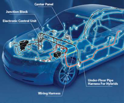 sumitomo electric wiring systems careers Wiring harnesses, components, SEWS CABIND Sumitomo Electric Wiring Systems Careers Nice Wiring Harnesses, Components, SEWS CABIND Pictures