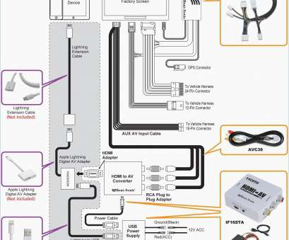 surround sound wiring diagram Surround Sound Wiring Diagram Valid Wiring Diagram Apple, Cable, Digital Diagram Beautiful Elegant 17 Nice Surround Sound Wiring Diagram Photos