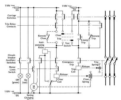Switchgear Wiring Popular Switchgear Wiring Diagram, Engineering S Videos, Articels Engineering Search Engine Ideas