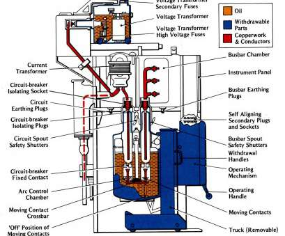 Switchgear Wiring Practical Switchgear Wiring Diagram, Wiring Diagram Additionally High Rh Yourproducthere Co Typcal Switchgear Diagram High Voltage Solutions