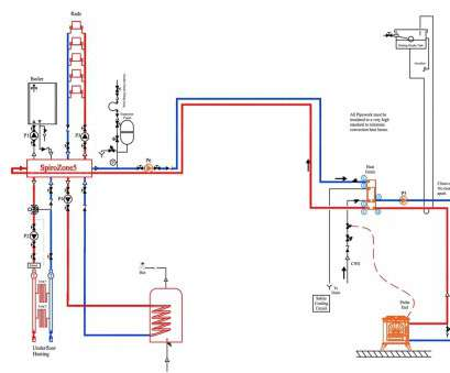 switchmaster thermostat wiring diagram ... 755624339, · switchmaster, position valve wiring diagram fresh honeywell v4043 wiring diagram wellread Switchmaster Thermostat Wiring Diagram Most ... 755624339, · Switchmaster, Position Valve Wiring Diagram Fresh Honeywell V4043 Wiring Diagram Wellread Images