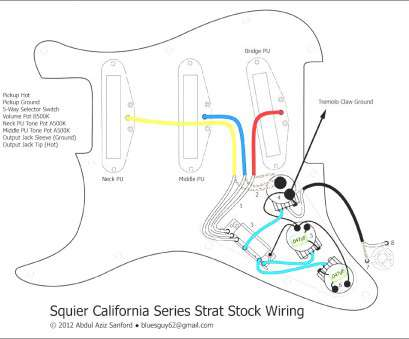 telecaster toggle switch wiring Guitar Wiring Diagrams 2 Humbucker 3, Toggle Switch 1 Pickup Beauteous Telecaster Toggle Switch Wiring Best Guitar Wiring Diagrams 2 Humbucker 3, Toggle Switch 1 Pickup Beauteous Pictures