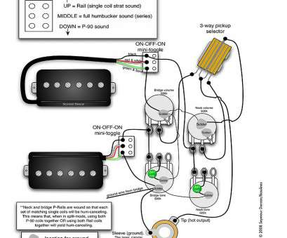 telecaster toggle switch wiring seymour duncan wiring diagrams 5, data wiring diagrams u2022 rh kwintesencja co Single Pickup Guitar Telecaster Toggle Switch Wiring Best Seymour Duncan Wiring Diagrams 5, Data Wiring Diagrams U2022 Rh Kwintesencja Co Single Pickup Guitar Photos