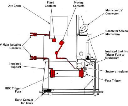Thermal Overload Relay Wiring Diagram Simple Contactor ... on