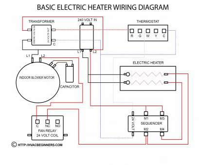 19 Brilliant Thermostat To Furnace Wiring Diagram Galleries