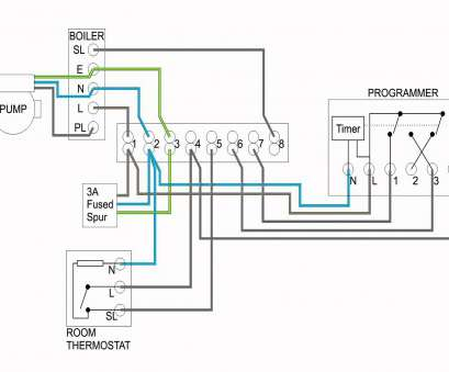 thermostat wiring diagram 2 wire Wiring Diagram, Honeywell thermostat Best Heating System Wiring Diagram, 2 Wire Honeywell thermostat Wiring Thermostat Wiring Diagram 2 Wire Creative Wiring Diagram, Honeywell Thermostat Best Heating System Wiring Diagram, 2 Wire Honeywell Thermostat Wiring Pictures