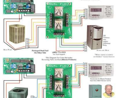 thermostat wiring diagram carrier Carrier Heat Pump Thermostat Wiring Diagram Gimnazijabp Me Striking Thermostat Wiring Diagram Carrier Most Carrier Heat Pump Thermostat Wiring Diagram Gimnazijabp Me Striking Pictures