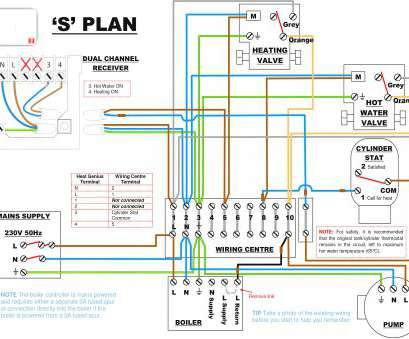thermostat wiring diagram carrier Wiring Diagram, Honeywell thermostat Th6220d1002, Honeywell Wiring Diagram, Save Carrier thermostat Wiring Diagram Thermostat Wiring Diagram Carrier Practical Wiring Diagram, Honeywell Thermostat Th6220D1002, Honeywell Wiring Diagram, Save Carrier Thermostat Wiring Diagram Photos