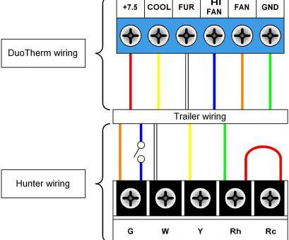 thermostat wiring diagram hvac wiring diagram, a honeywell thermostat  on, back at home ac