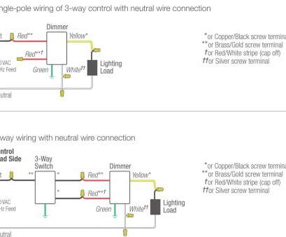 three way switch wiring diagram pdf 4, Switch Wiring Diagram,, 3, Switch Wiring Diagram, New Beautiful Two Three, Switch Wiring Diagram Pdf Perfect 4, Switch Wiring Diagram,, 3, Switch Wiring Diagram, New Beautiful Two Images